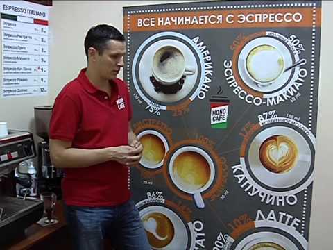 Mono-Cafe: чем отличаются  Americano, Cappuccino, Latte