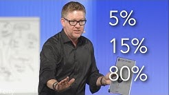 How the Rich 5% Manage their Money differently from the struggling 80% | Tom Ferry