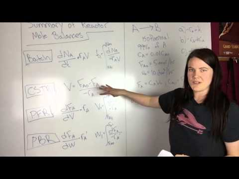 Book Problem 1-15 (Elements of Chemical Reaction Engineering)