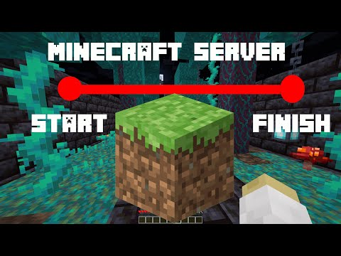 How to make an SMP Minecraft Server from Start to Finish with plugins