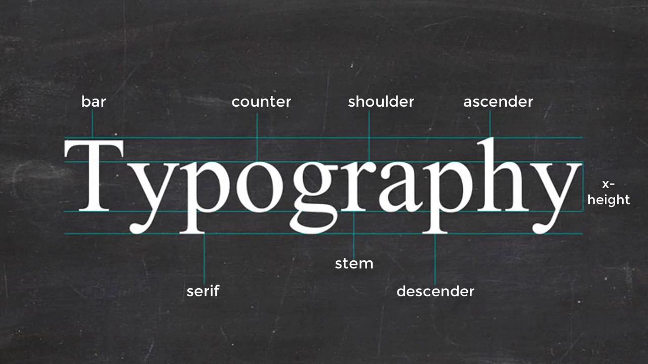 Typography: Anatomy of a Letter - YouTube
