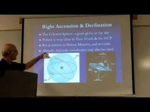 Right Ascension & Declination
