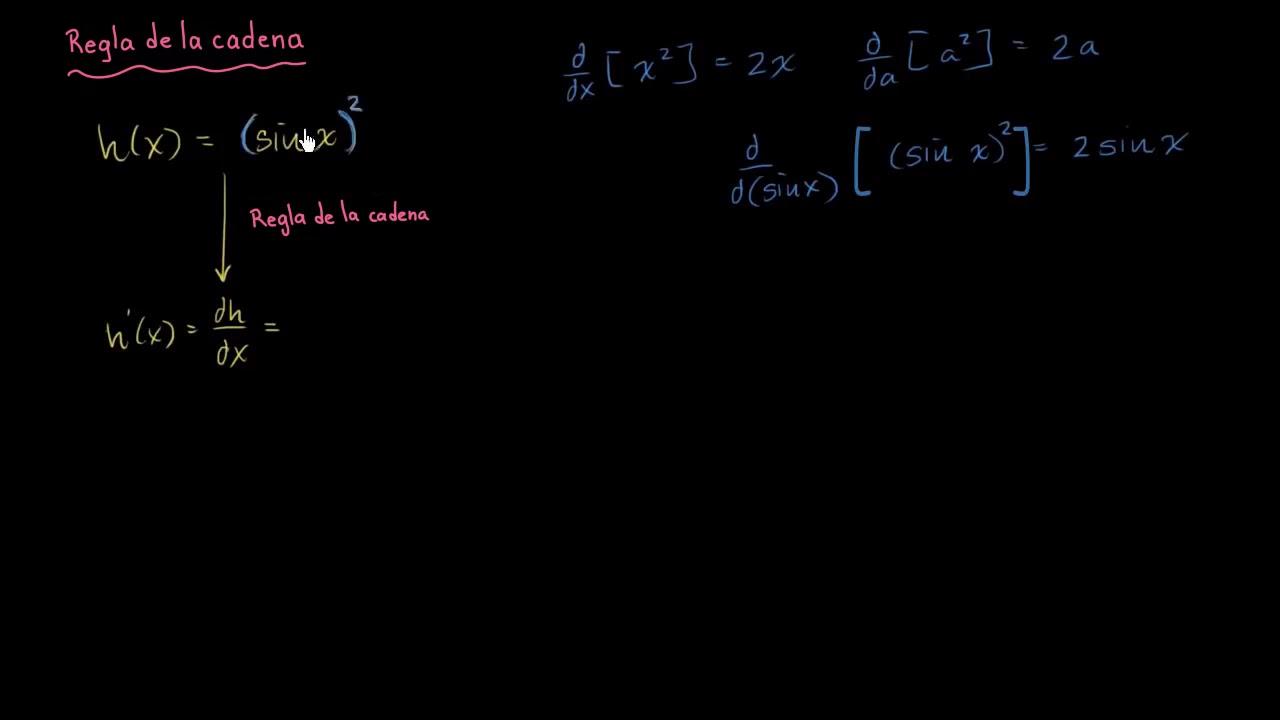Regla De La Cadena Video Khan Academy