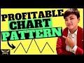 Binary Options BO107 Chart Patterns Head And Shoulders 25 Feb 2016