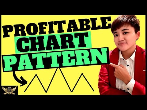 High Probability Forex Chart Pattern (Head & Shoulders)