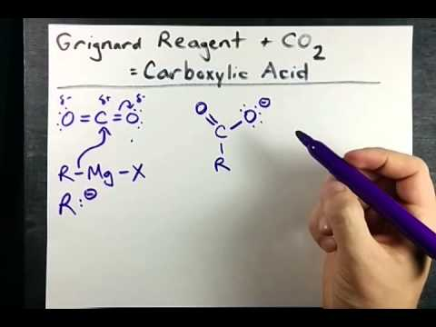 Grignard Reagent + CO2 = Carboxylic Acid (Mechanism)