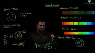 Θεωρία Ατομικά Φαινόμενα: Πρότυπο του Rutherford - Bohr