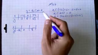 №317 алгебра 7 класс Макарычев