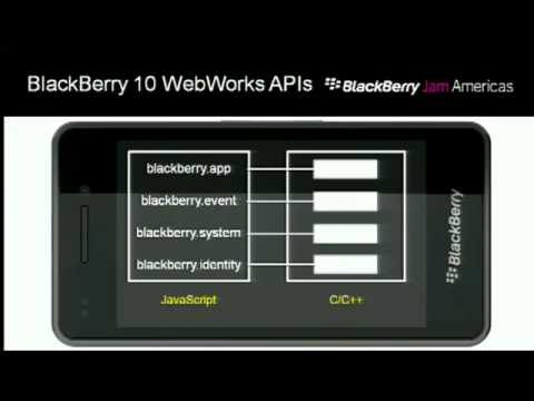 Building HTML5 Apps With Native Capabilities And BlackBerry WebWorks