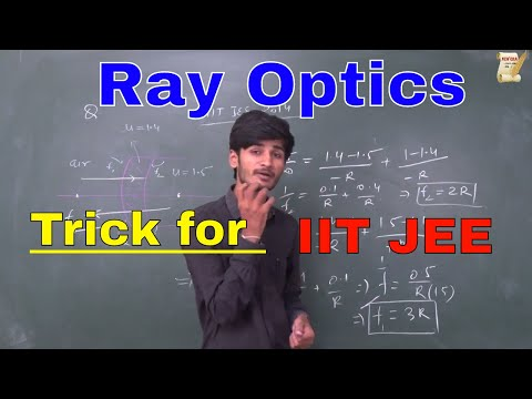 Trick for Ray Optics ! Any IIT JEE problems solved in 10 seconds! By-kartikey pandey.