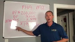 FHA Loans In St Pete Florida, 727-804-6605
