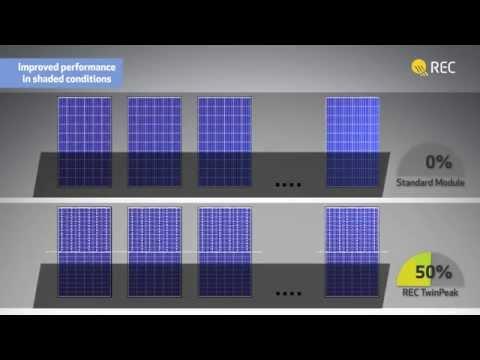 (ENG) REC TwinPeak Series - its value-adding innovative technologies