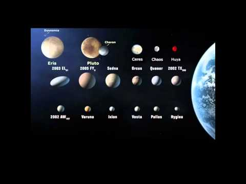 All Planets and Dwarf Planets (page 3) - Pics about space
