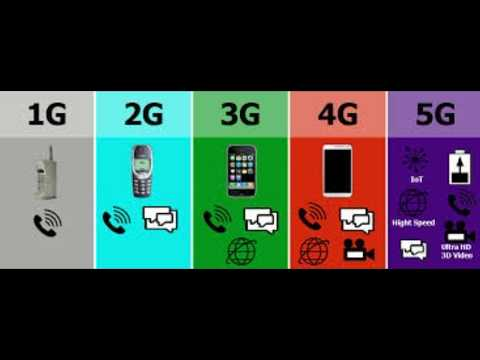 What is 5G Network & What will 5G do? Faster speeds, lower latency and increased bandwidth