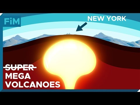 The Largest Volcanoes In History – Mantle Plumes Explained