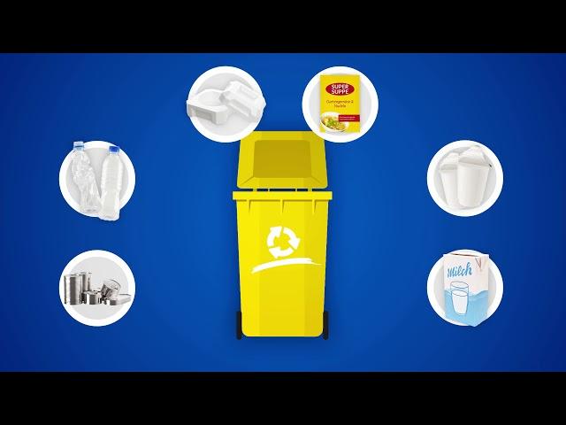 Allbau Mülltrennung