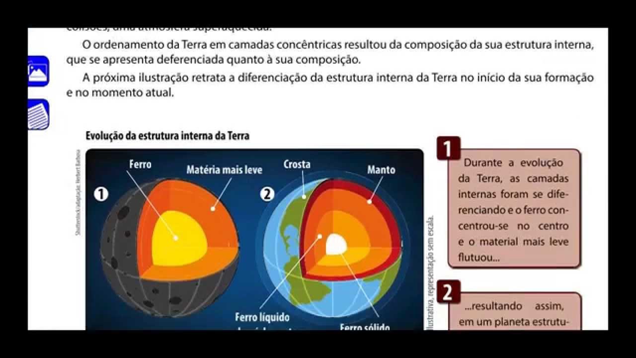 Estrutura Geologica Da Terra