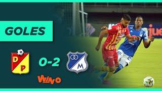 Pereira vs. Millonarios (0-2) | Liga BetPlay Dimayor 2020 Fecha 19