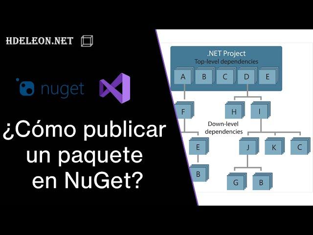 ¿Cómo publicar un paquete en NuGet?