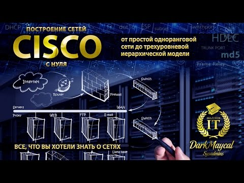 Урок 11.  Cisco VLAN