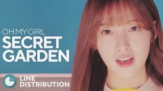 OH MY GIRL - Secret Garden (Line Distribution)