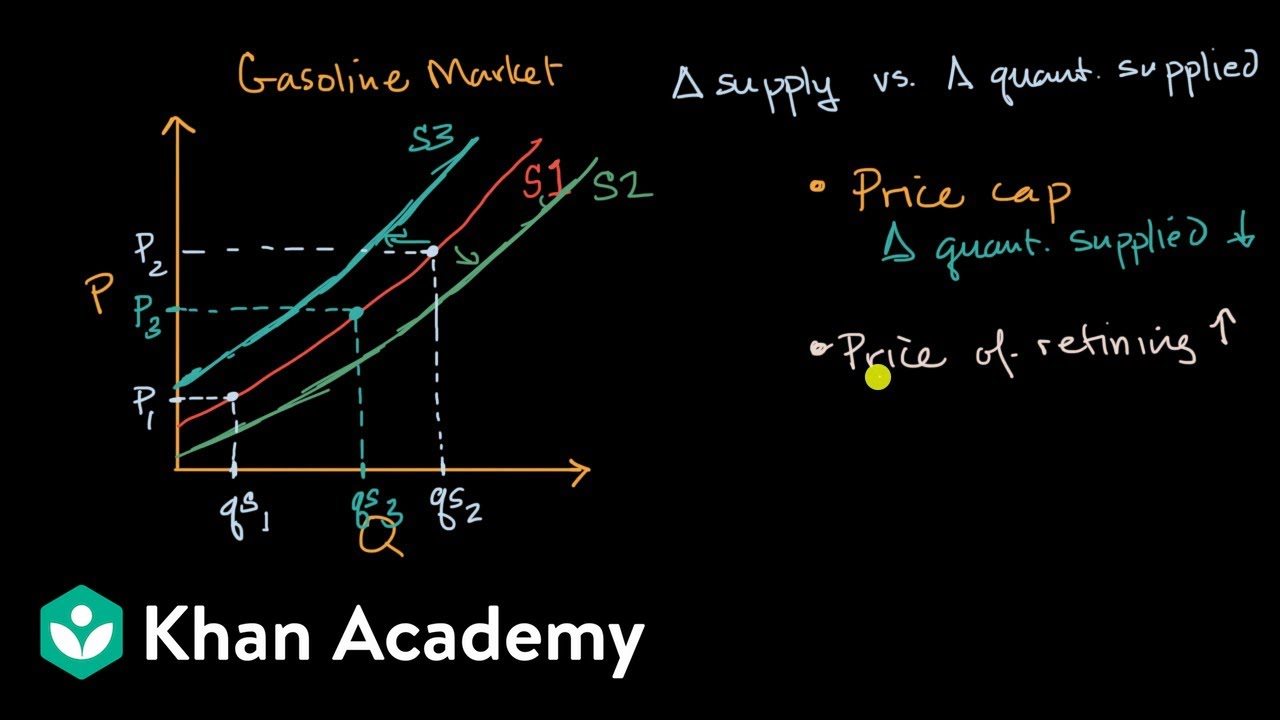Change in supply versus change in quantity supplied | AP Macroeconomics |  Khan Academy