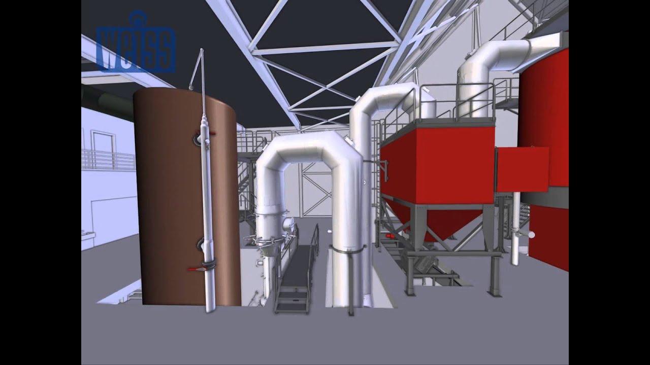 aabybro fjernvarmev rk animation af biomasse kedel youtube. Black Bedroom Furniture Sets. Home Design Ideas
