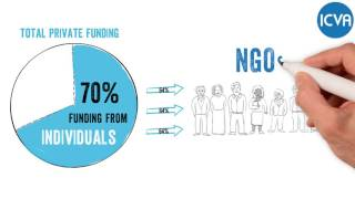 Topic Five: Private funding - a growing source for NGOs?