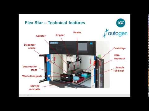 FLEX STAR - Automated high volume genomic DNA extractions from human sample materials