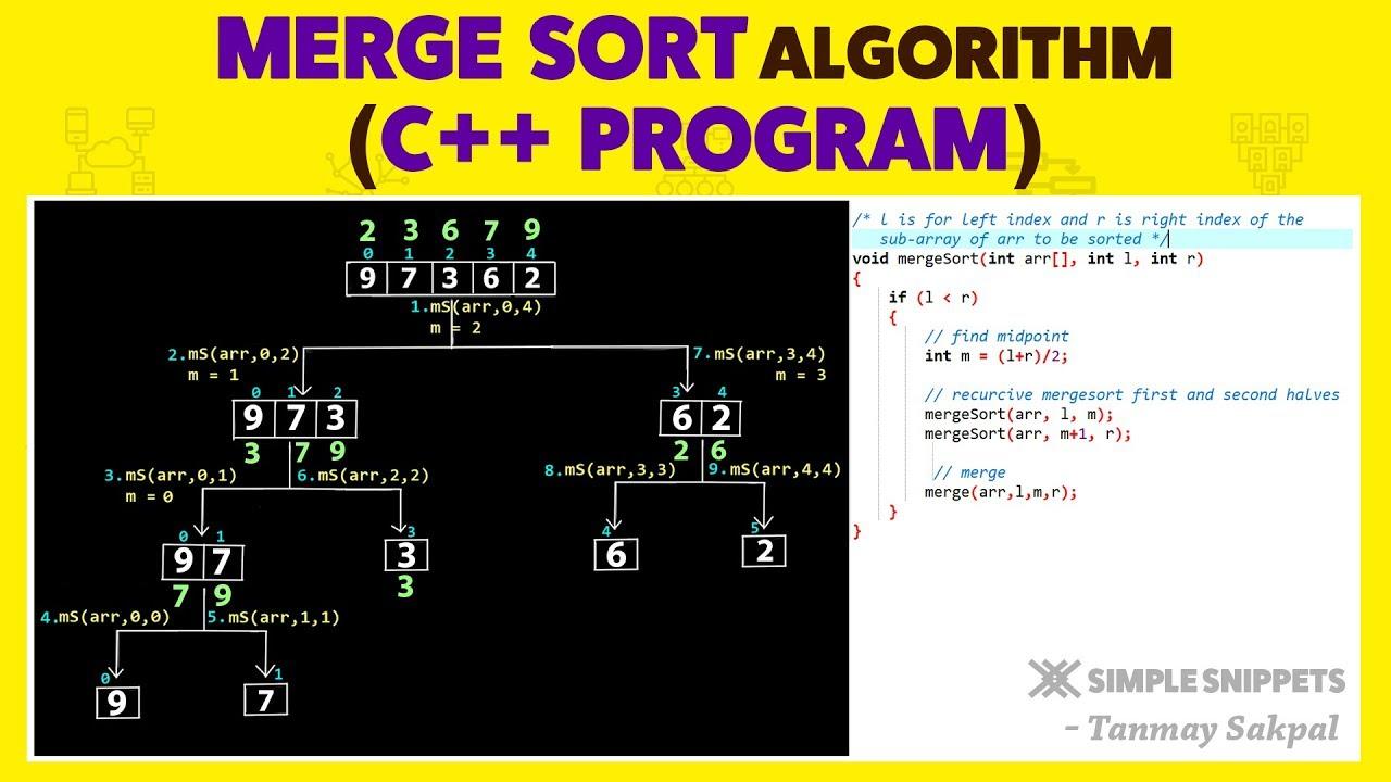 Merge Sort Algorithm in C++ Programming | (C++ Program) | Part – 2 | Sorting Algorithms – DSA
