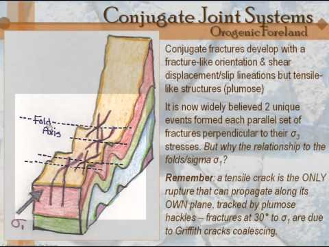 Structural Geology - Lesson 6 - Joints & Veins: Regional Systems - Part 2 of 4