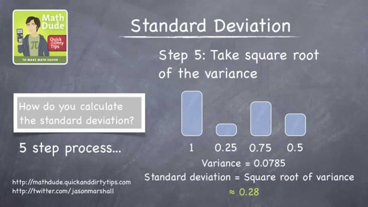 "The Math Dude : What Are The Range And Standard Deviation? :: Quick And  Dirty Tips ""�"