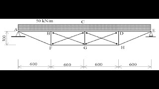 Design Of A Truss Using Staad Pro V8i | Ec3 Check
