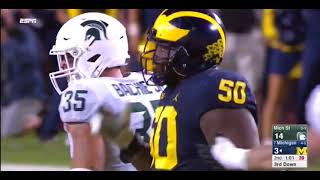 10/7/2017  Michigan State 14 Michigan 10