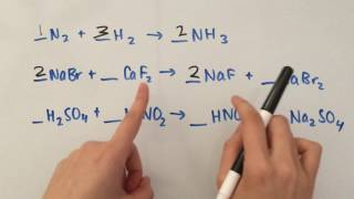 How to Balance Chemical Equations