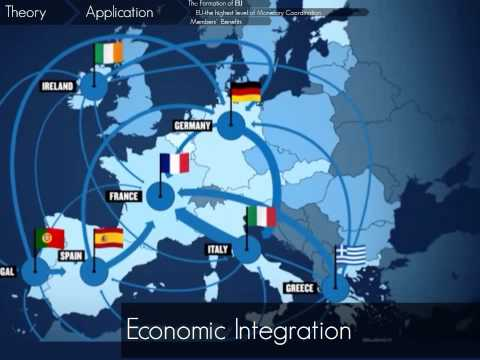Monetary Policy Coordination and the Application in EU