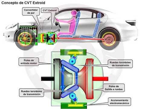 Caja de cambios CVT Extroid (5/8)