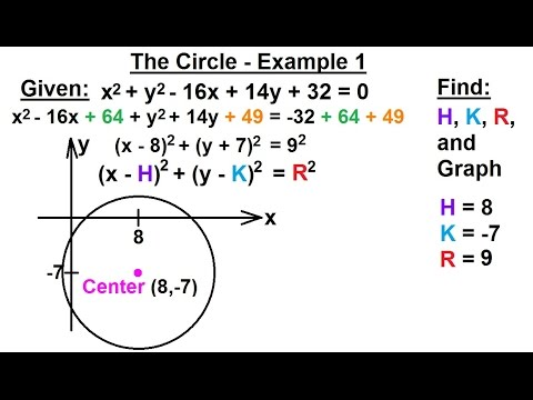 PreCalculus - Algebra Review: Conic Sections (14 of 27 ...