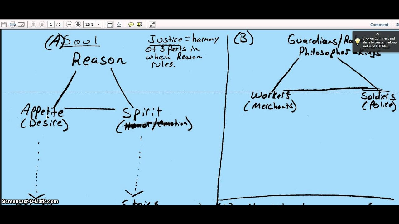 hight resolution of a line diagram plato s wiring diagram world a line diagram plato s