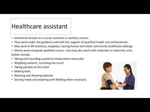 Unit 2: Working In Health And Social Care [PPT1]