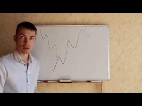 Урок 2 Волновой анализ рынка Основы метода обучение форекс