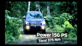 "FORD Global Ranger Challenge: ""Surfer"""