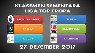 Download Video KLASEMEN SEMENTARA LIGA TOP EROPA (27-12-2017) MP3 3GP MP4