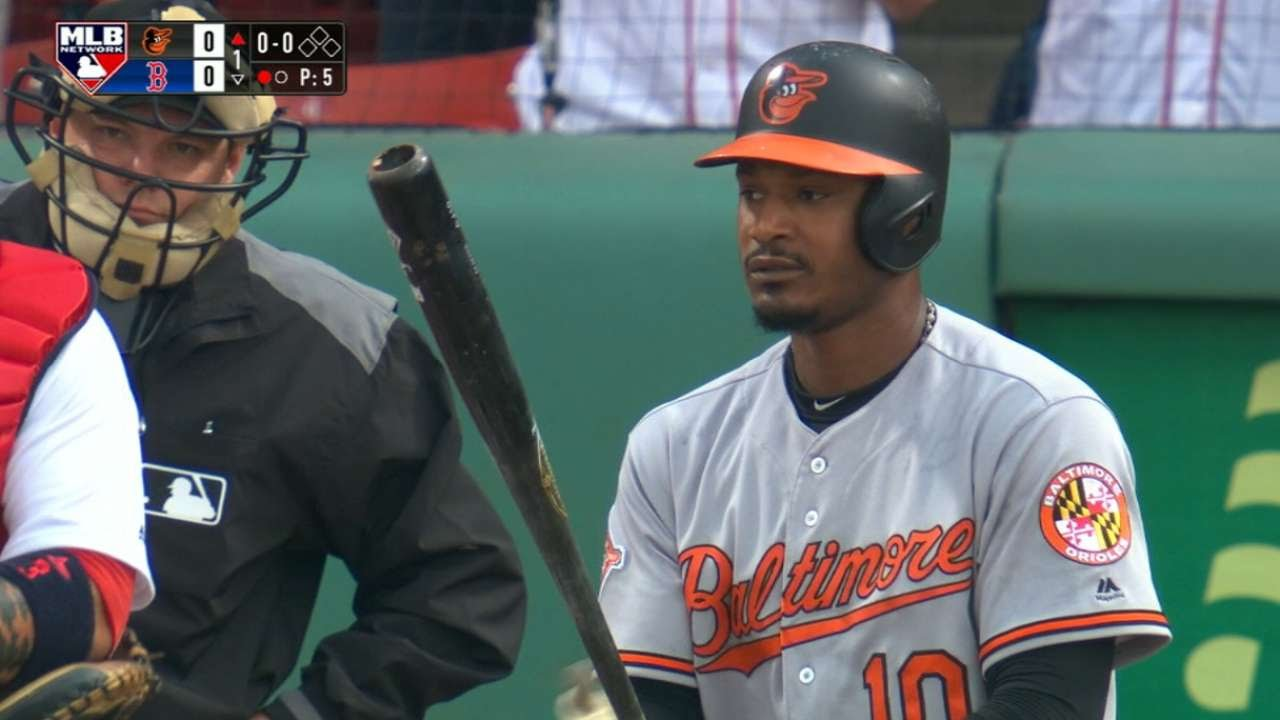 WATCH: Orioles' Adam Jones Receives Ovation At Fenway After Alleged Epithets
