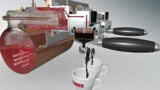 La Spaziale: the special heat exchange system