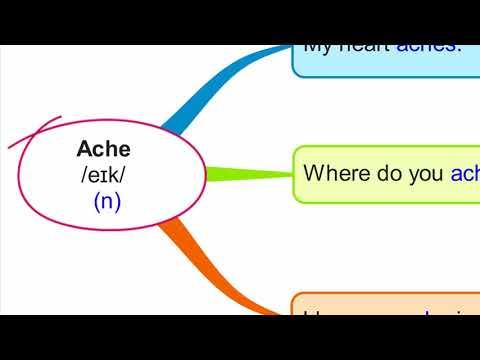 1000 Basic English Words - Learn vocabulary English