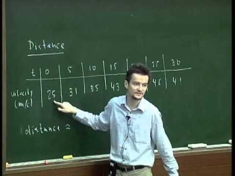 Lec17 Calculus I 5-1~5-2