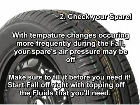 Sinclair Risk Easy Do It Yourself Car Maintenance Tips For Fall