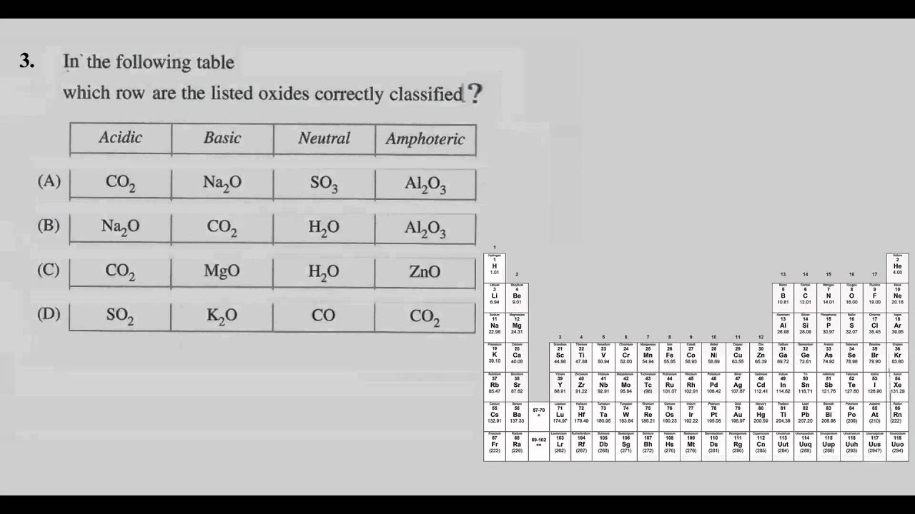 24 periodic table acidic oxide base oxide hsc question youtube 24 periodic table acidic oxide base oxide hsc question urtaz Gallery