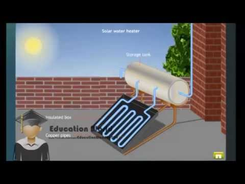 MyEnergy How Solar Water Heaters Work For DEMO ONLY